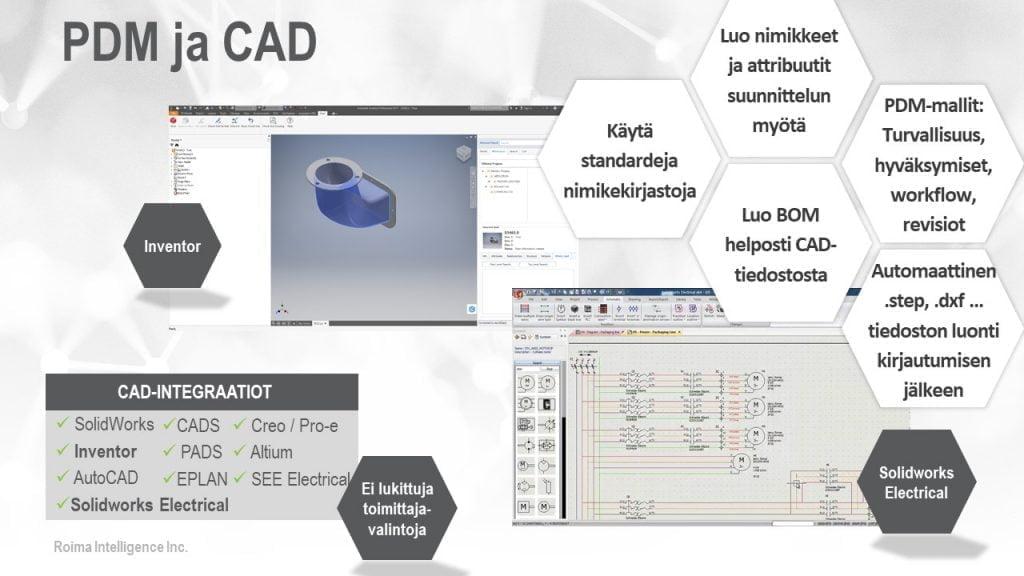 ruudunkuva CAD-integraatiosta