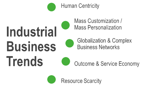 Industrial Business Trends